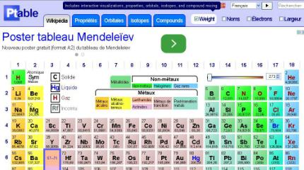 Math matiques physique chimie s lection de sites s for Ptable and r